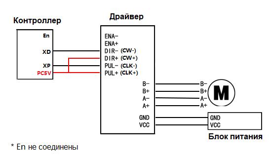 Mach3 схема подключения
